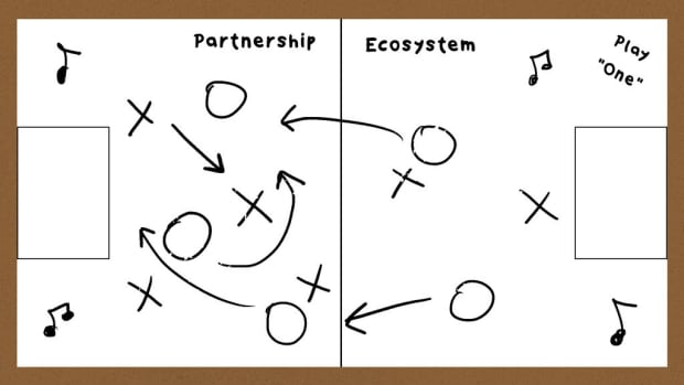 Explaining the Equity Partnership Ecosystem in Music: The Colture Playbook