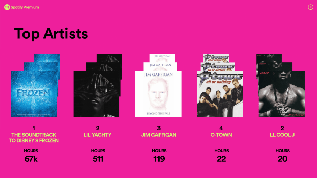 Here's Eminem's Spotify Wrapped for 2019. It's Incredible