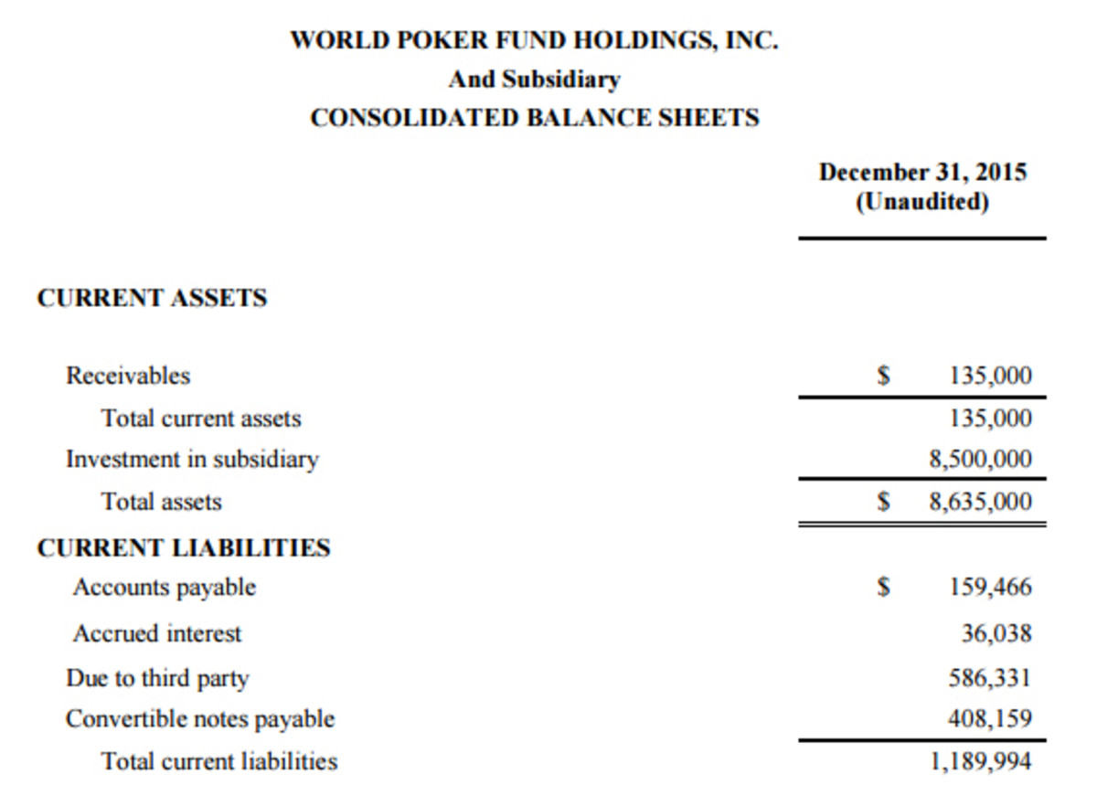 World Poker Fund Holdings, Inc., 2015
