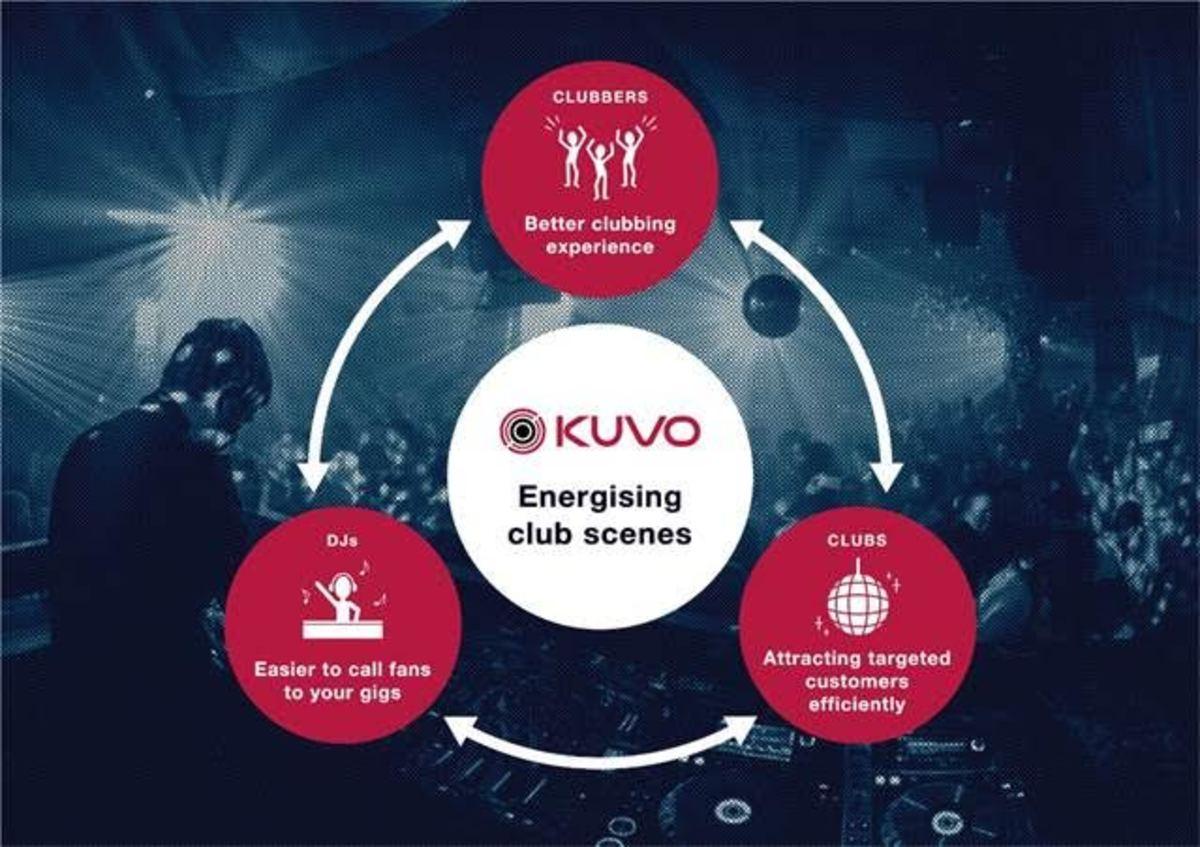 KUVO-new