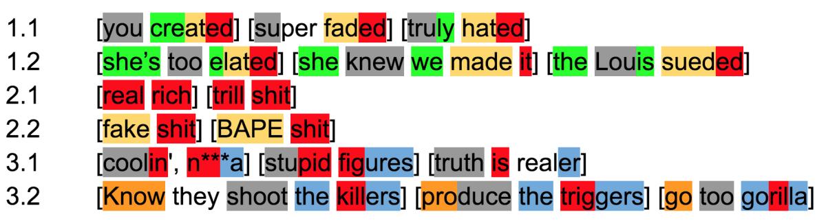 ybn-cordae-rhyme-scheme-lyrics-insert-two