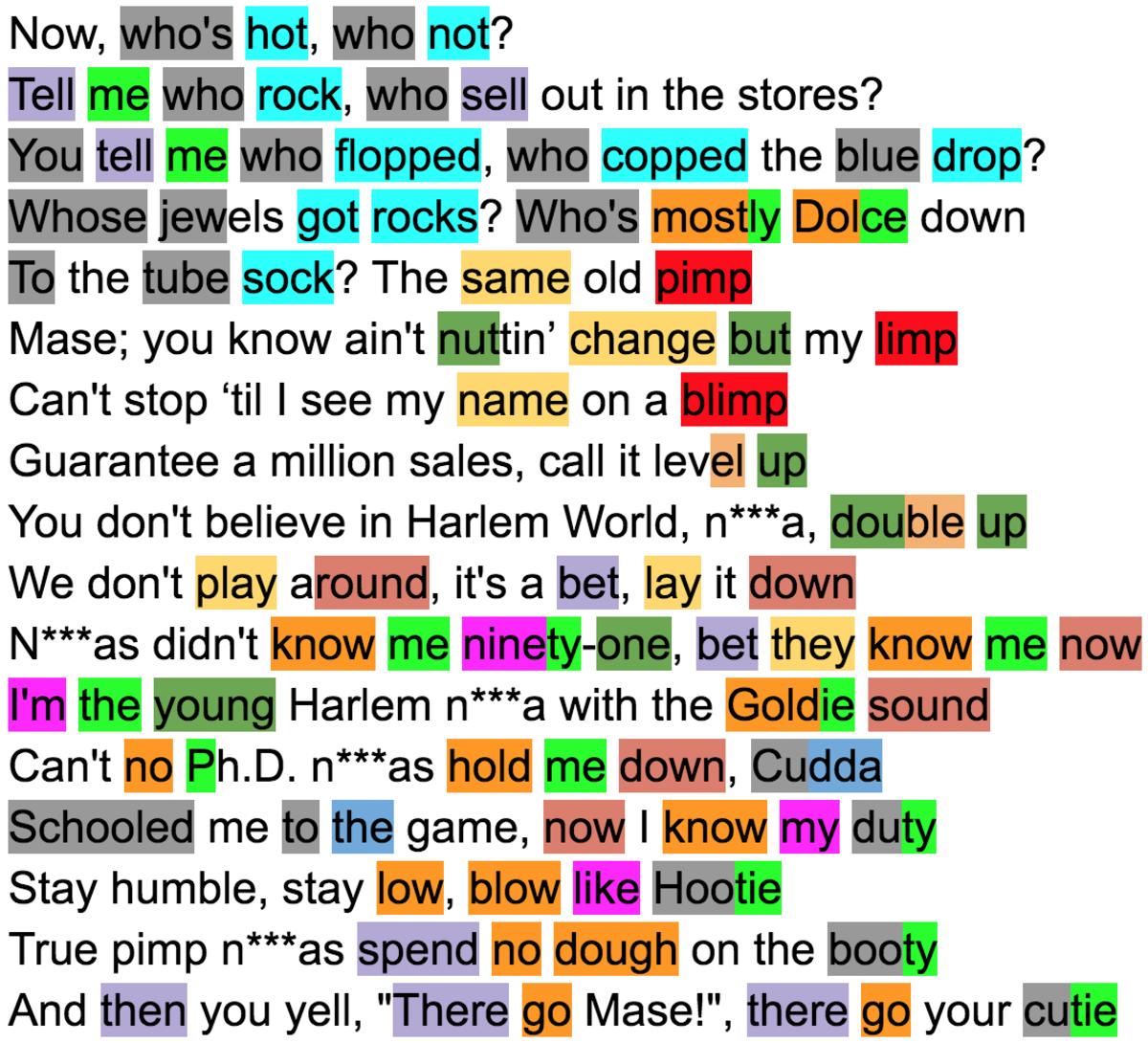 "Breakdown: Ma$e's Rhyme Scheme on The Notorious B.I.G.'s ""Mo Money Mo Problems"""